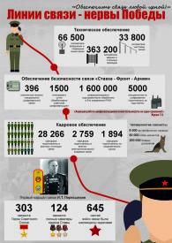 Чурносова ОН, Салахутдинова ЮН_инфографика_ОПКУ